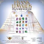 Frank Edwards - Idi Ebube Ft. Sinach [MP3, Video and Lyrics]